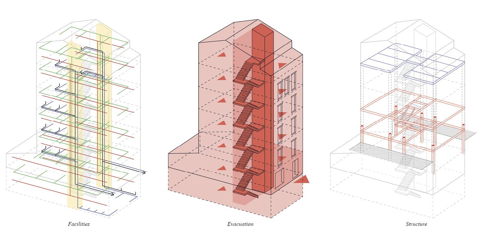 Albergue peregrinos Santander OCA ARCHITECTS OCA ARQUITECTES OCA ARQUITECTOS Hostel design architecture Hernan Lleida Bernardo Garcia11