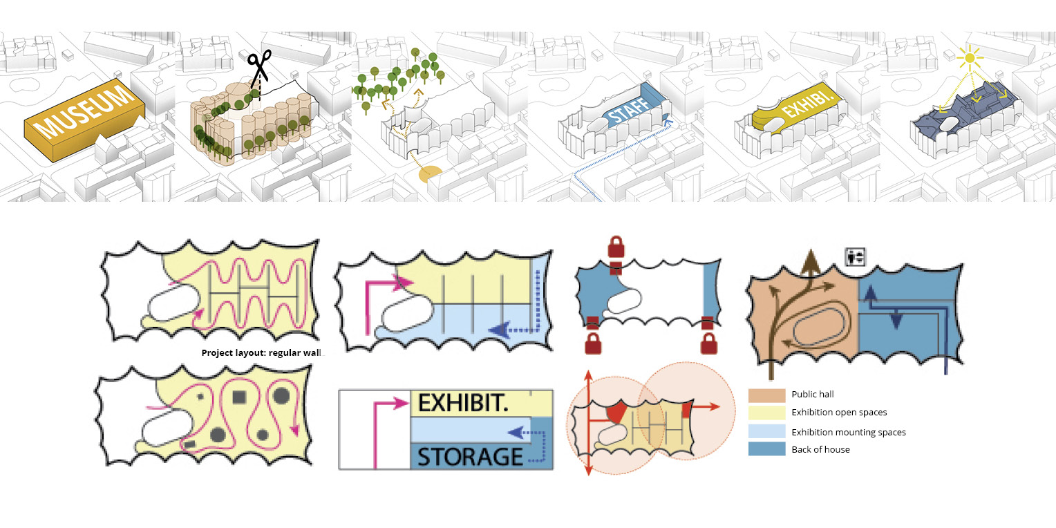 Architectural Competition for the Sara Hildén Art Museum TAMPERE FINLAND taidemuseon arkkitehtuurikilpailu OCA ARCHITECTS Hernnan Lleida Bernardo Garcia12